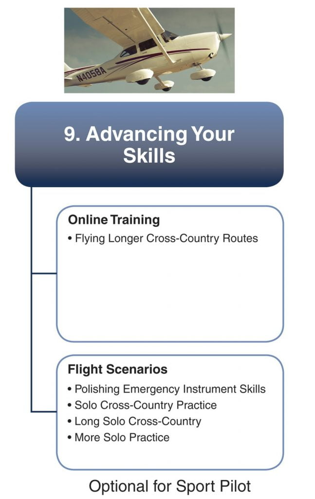 advancing your pilot skills