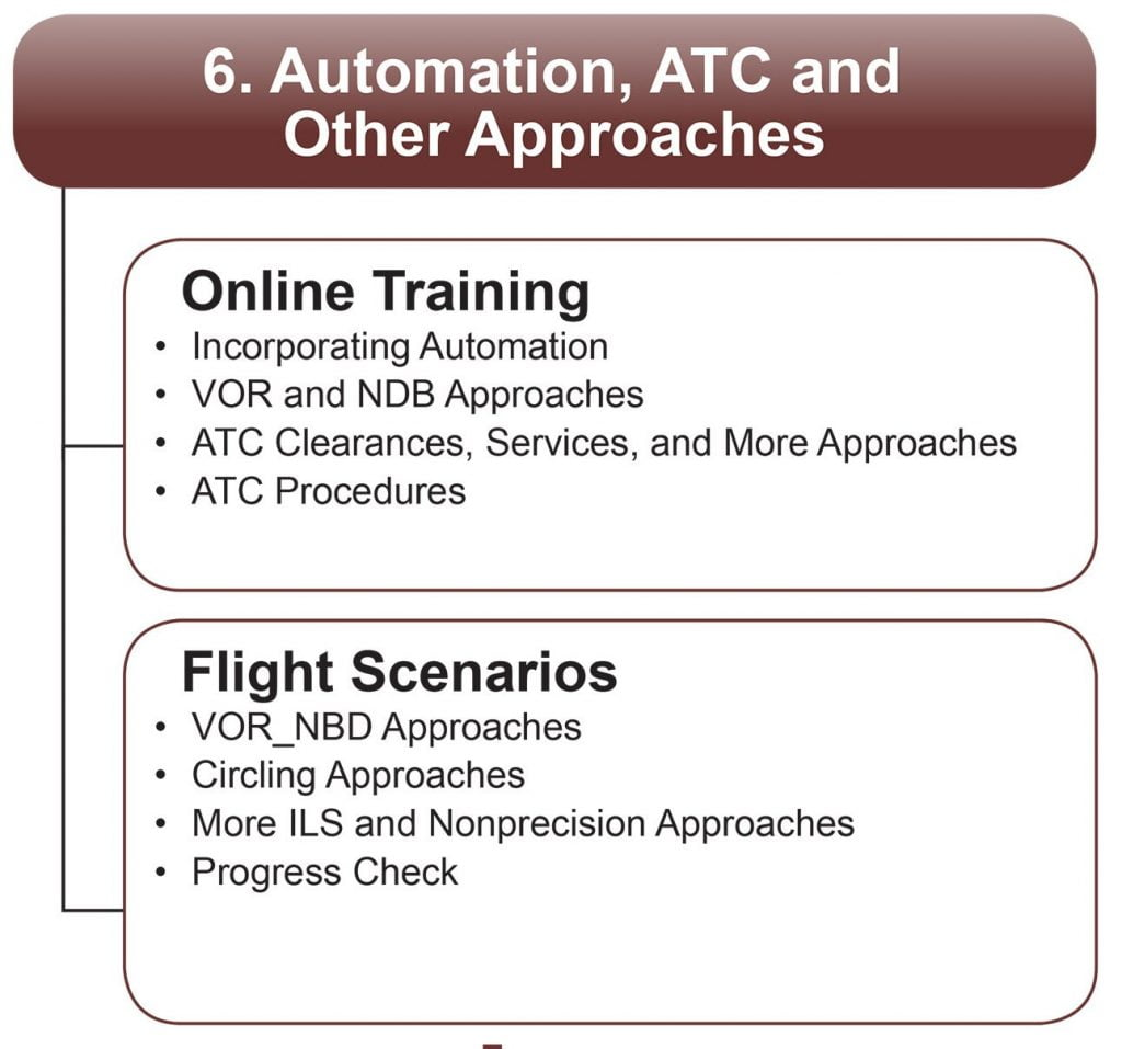 ATC and other approaches