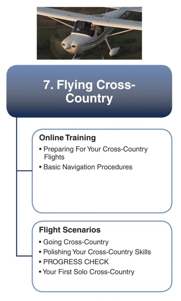 flying cross-country