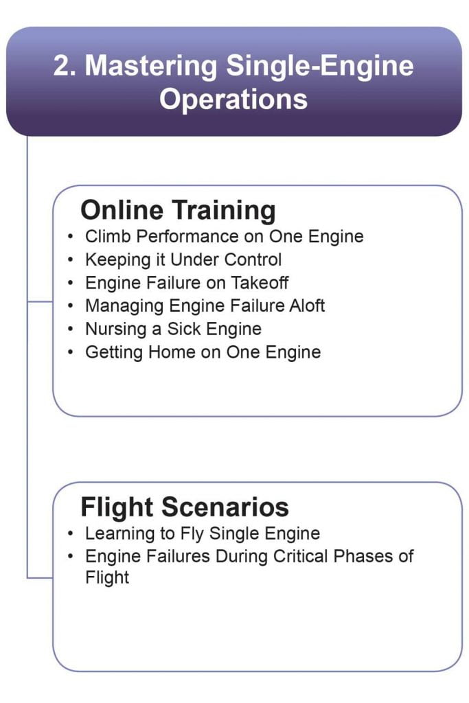 mastering single engine operations